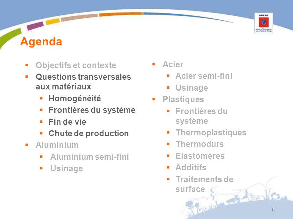 Agenda 11 Objectifs et contexte Questions transversales aux matériaux Homogénéité Frontières du système Fin de vie Chute de production Aluminium Alumi