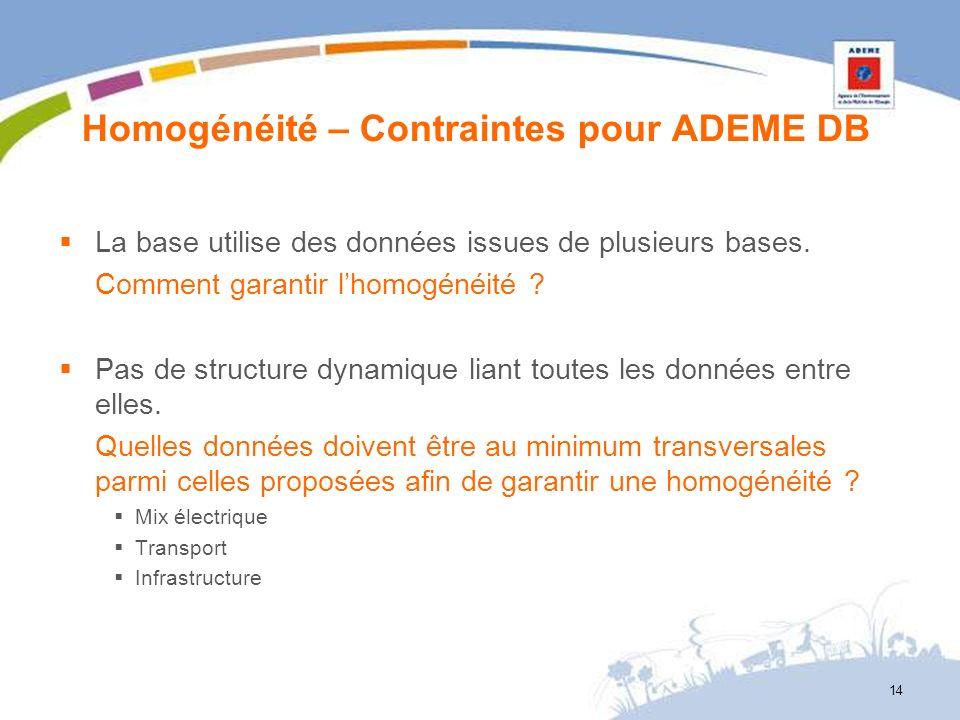 Homogénéité – Contraintes pour ADEME DB La base utilise des données issues de plusieurs bases. Comment garantir lhomogénéité ? Pas de structure dynami