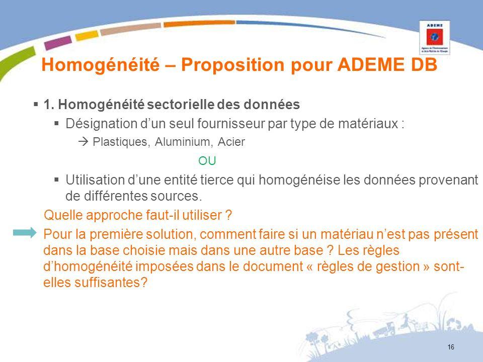 Homogénéité – Proposition pour ADEME DB 1. Homogénéité sectorielle des données Désignation dun seul fournisseur par type de matériaux : Plastiques, Al