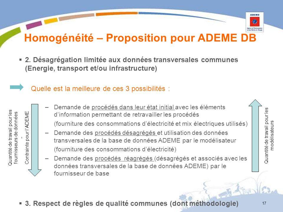 Homogénéité – Proposition pour ADEME DB 2. Désagrégation limitée aux données transversales communes (Energie, transport et/ou infrastructure) Quelle e