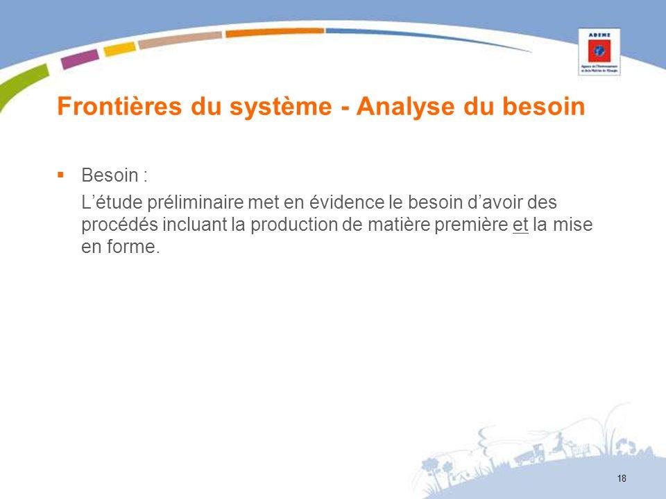 Frontières du système - Analyse du besoin Besoin : Létude préliminaire met en évidence le besoin davoir des procédés incluant la production de matière