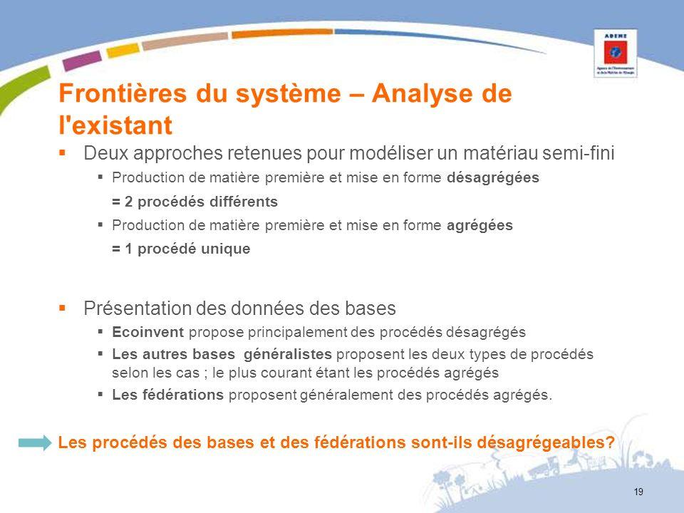 Frontières du système – Analyse de l'existant Deux approches retenues pour modéliser un matériau semi-fini Production de matière première et mise en f