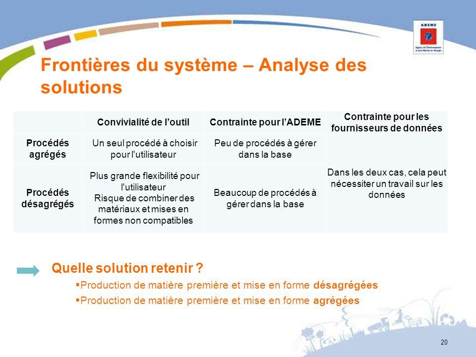 Frontières du système – Analyse des solutions 20 Convivialité de loutilContrainte pour lADEME Contrainte pour les fournisseurs de données Procédés agr