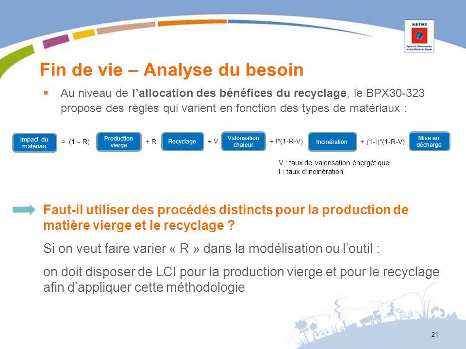 Fin de vie – Analyse du besoin Au niveau de lallocation des bénéfices du recyclage, le BPX30-323 propose des règles qui varient en fonction des types