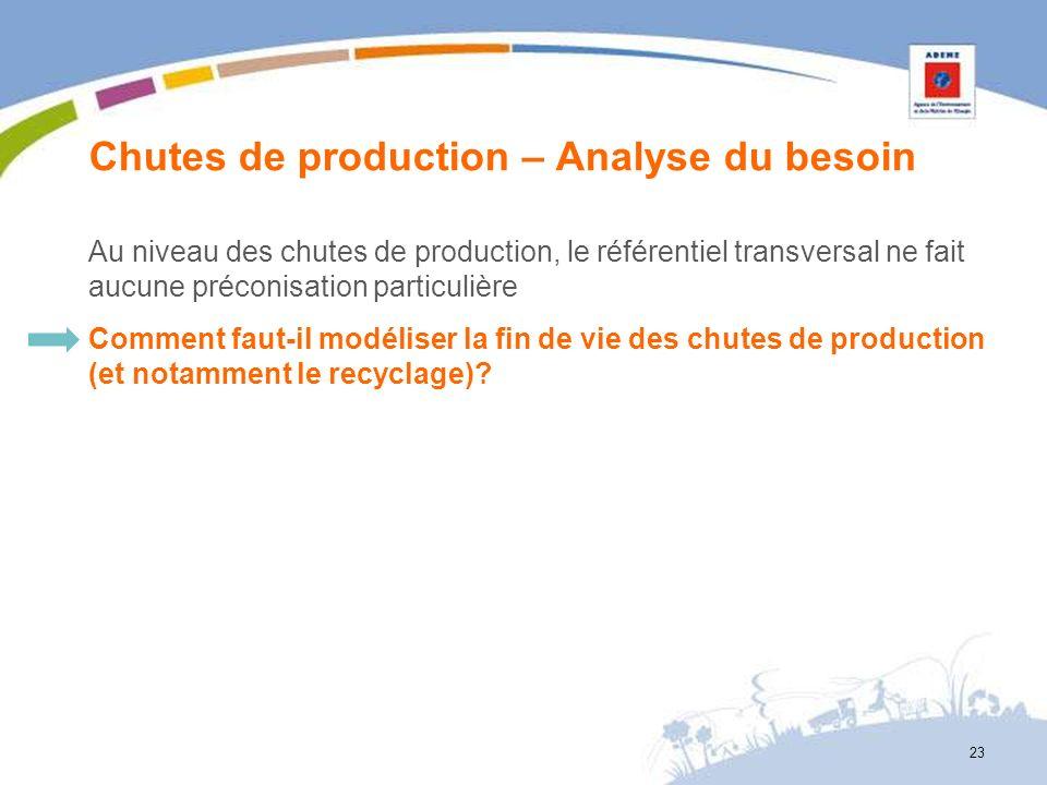 Chutes de production – Analyse du besoin 23 Au niveau des chutes de production, le référentiel transversal ne fait aucune préconisation particulière C