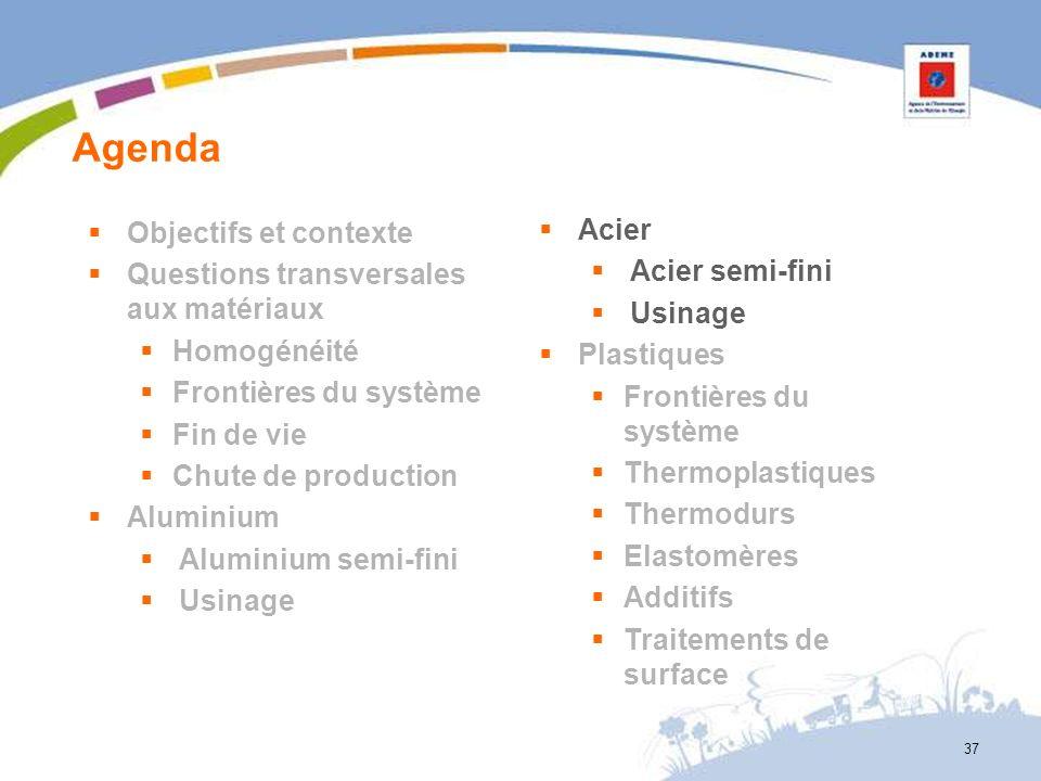 Agenda 37 Objectifs et contexte Questions transversales aux matériaux Homogénéité Frontières du système Fin de vie Chute de production Aluminium Alumi