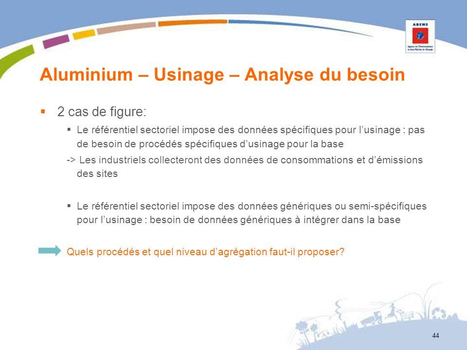 Aluminium – Usinage – Analyse du besoin 2 cas de figure: Le référentiel sectoriel impose des données spécifiques pour lusinage : pas de besoin de proc