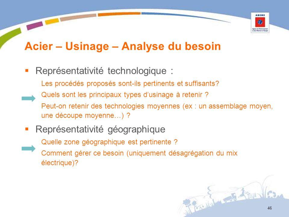 Acier – Usinage – Analyse du besoin 46 Représentativité technologique : Les procédés proposés sont-ils pertinents et suffisants? Quels sont les princi