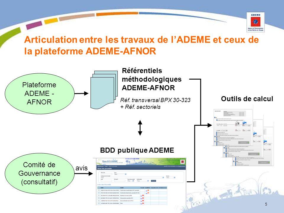 5 Comité de Gouvernance (consultatif) Plateforme ADEME - AFNOR Articulation entre les travaux de lADEME et ceux de la plateforme ADEME-AFNOR Référenti