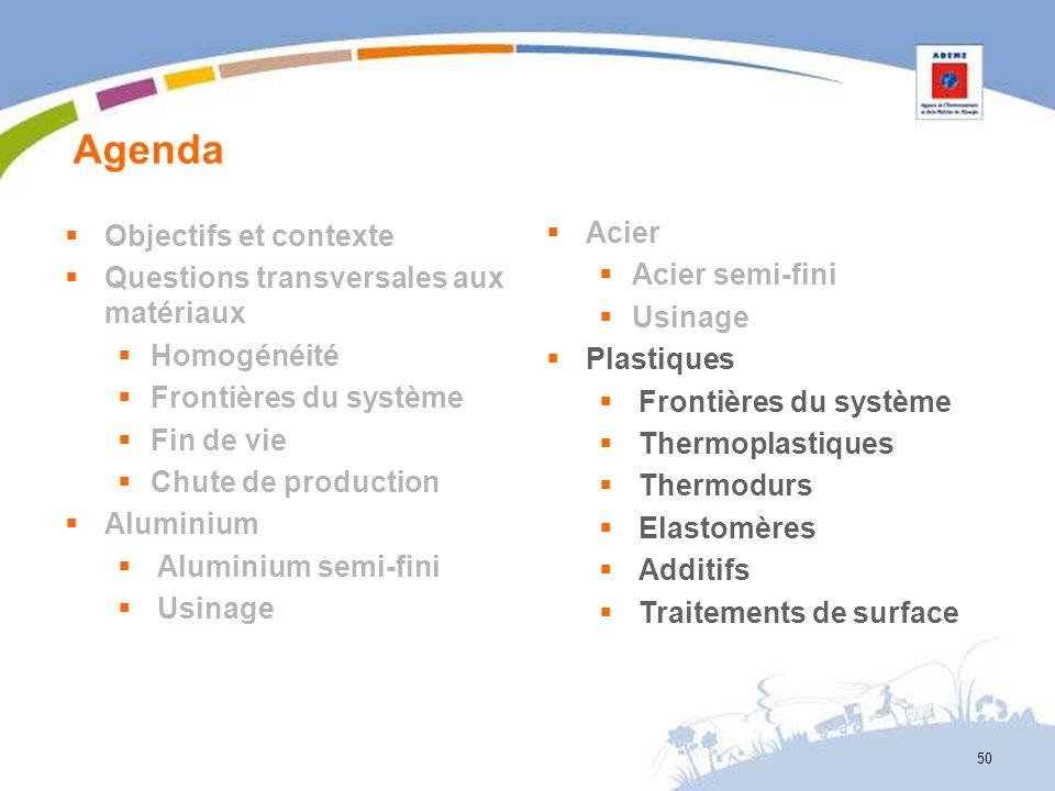 Agenda 50 Objectifs et contexte Questions transversales aux matériaux Homogénéité Frontières du système Fin de vie Chute de production Aluminium Alumi