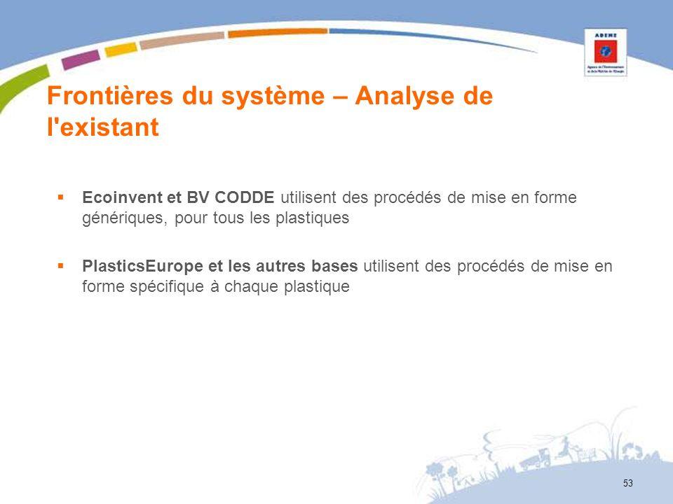 Frontières du système – Analyse de l'existant Ecoinvent et BV CODDE utilisent des procédés de mise en forme génériques, pour tous les plastiques Plast