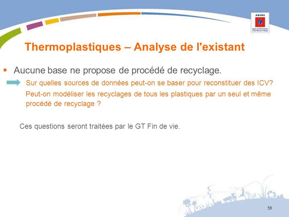 Thermoplastiques – Analyse de l'existant 59 Aucune base ne propose de procédé de recyclage. Sur quelles sources de données peut-on se baser pour recon