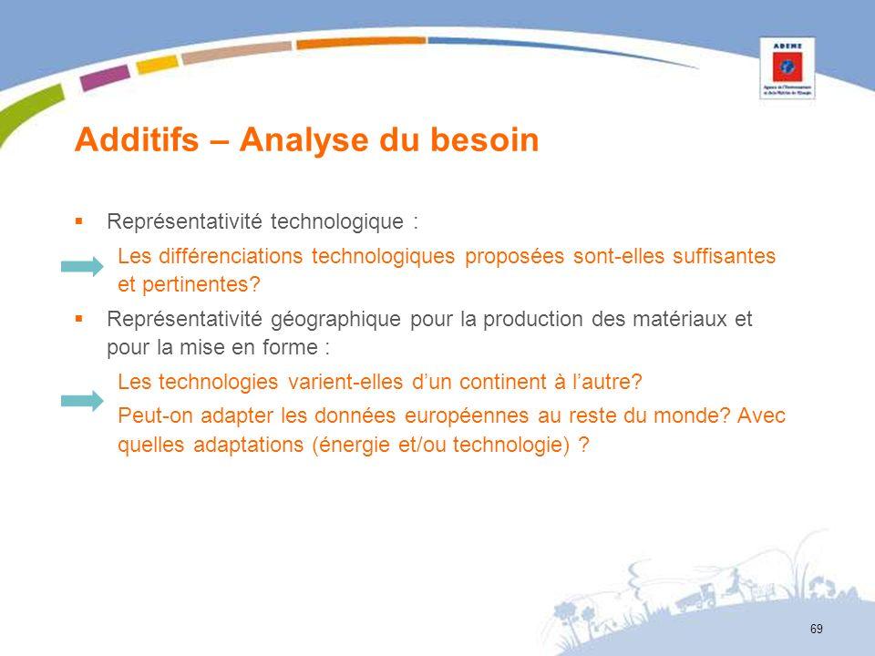 Additifs – Analyse du besoin 69 Représentativité technologique : Les différenciations technologiques proposées sont-elles suffisantes et pertinentes?