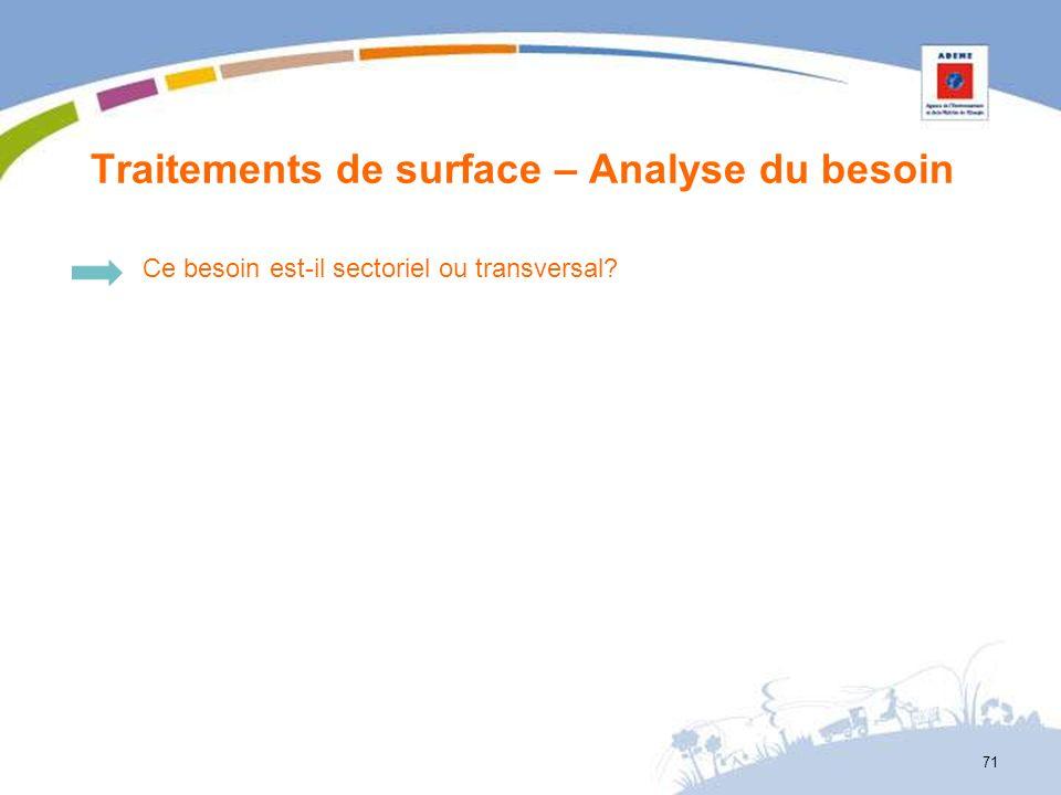 Traitements de surface – Analyse du besoin 71 Ce besoin est-il sectoriel ou transversal?