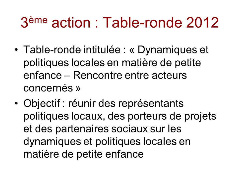 3 ème action : Table-ronde 2012 Table-ronde intitulée : « Dynamiques et politiques locales en matière de petite enfance – Rencontre entre acteurs conc
