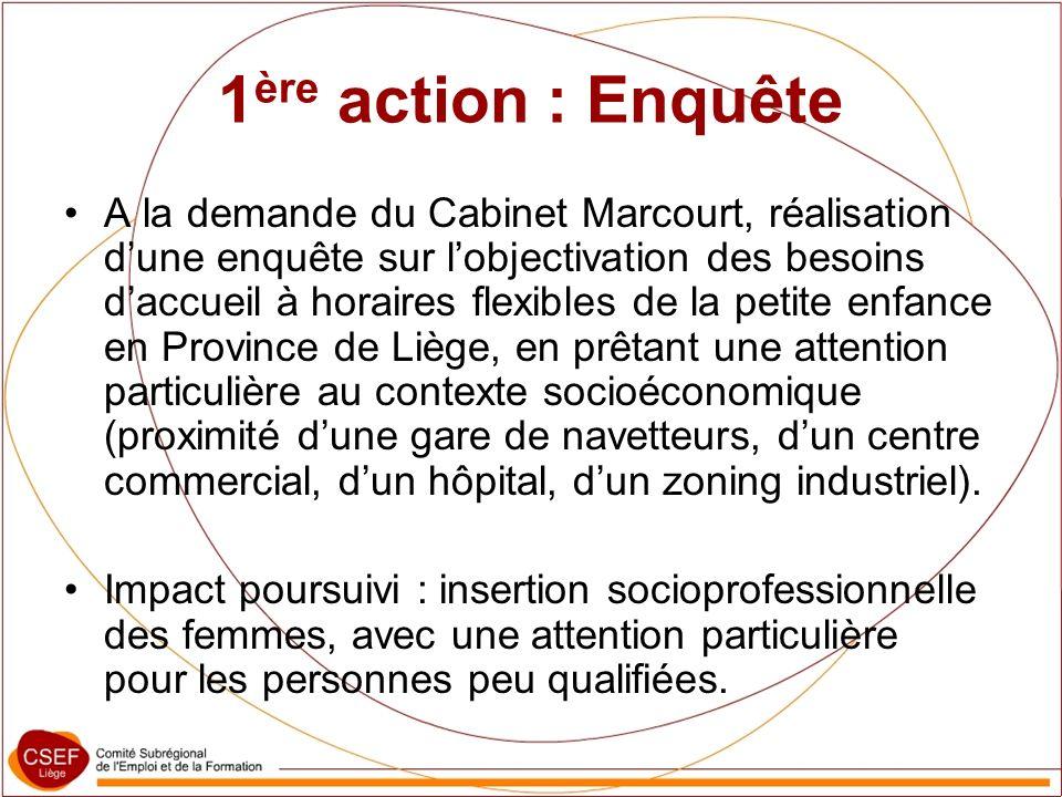1 ère action : Enquête A la demande du Cabinet Marcourt, réalisation dune enquête sur lobjectivation des besoins daccueil à horaires flexibles de la p