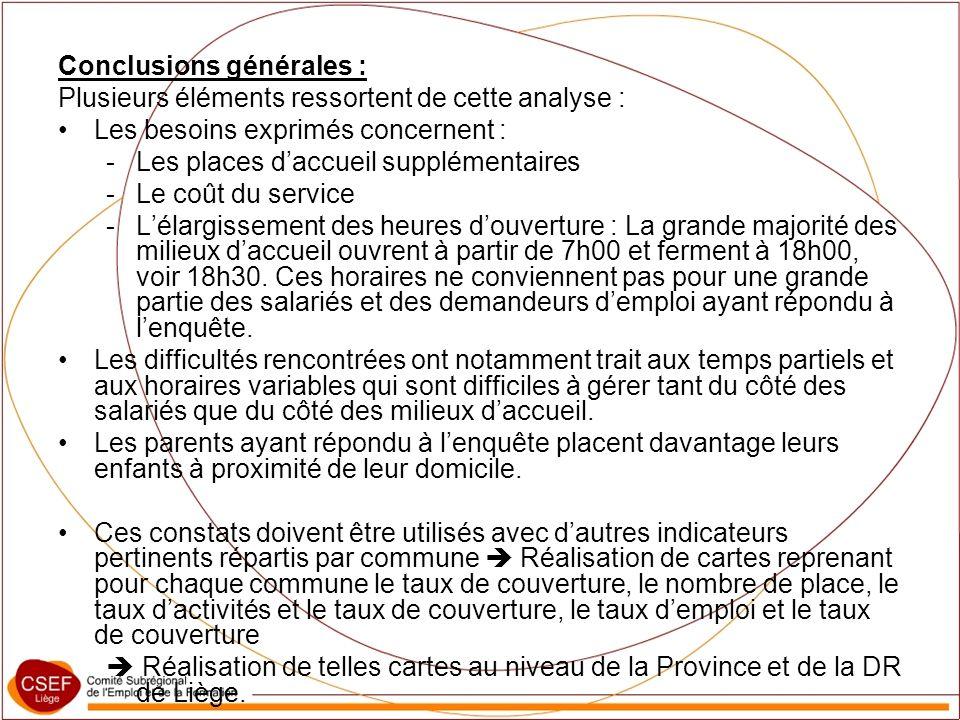 Conclusions générales : Plusieurs éléments ressortent de cette analyse : Les besoins exprimés concernent : -Les places daccueil supplémentaires -Le co