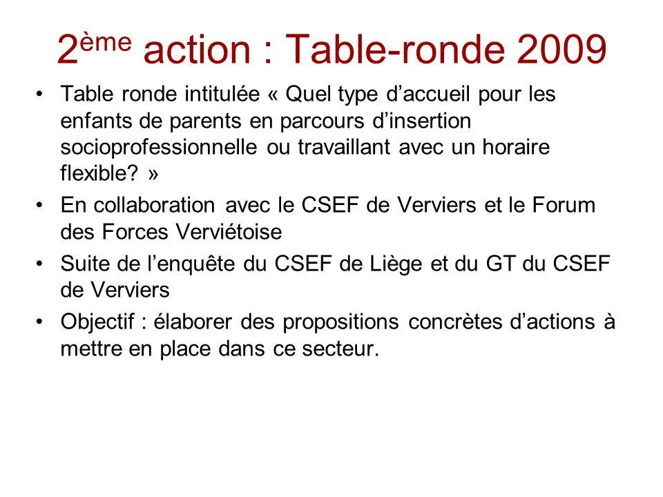2 ème action : Table-ronde 2009 Table ronde intitulée « Quel type daccueil pour les enfants de parents en parcours dinsertion socioprofessionnelle ou
