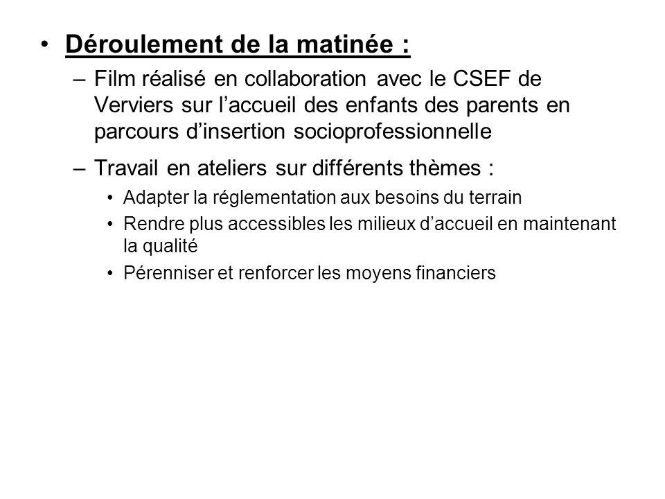 Déroulement de la matinée : –Film réalisé en collaboration avec le CSEF de Verviers sur laccueil des enfants des parents en parcours dinsertion sociop