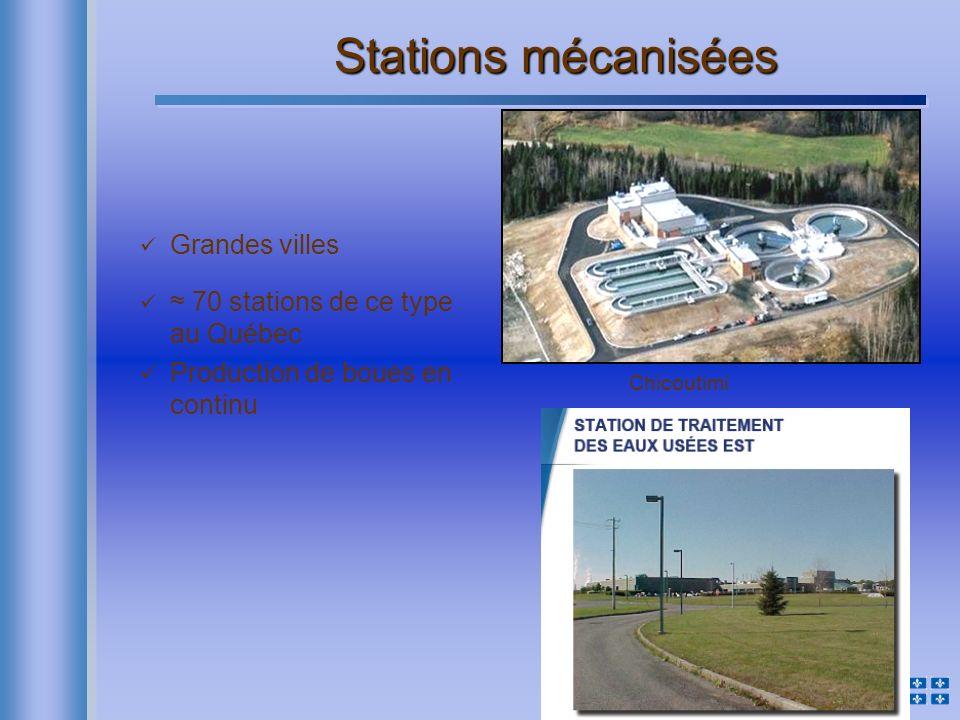 Stations mécanisées Grandes villes 70 stations de ce type au Québec Production de boues en continu Chicoutimi