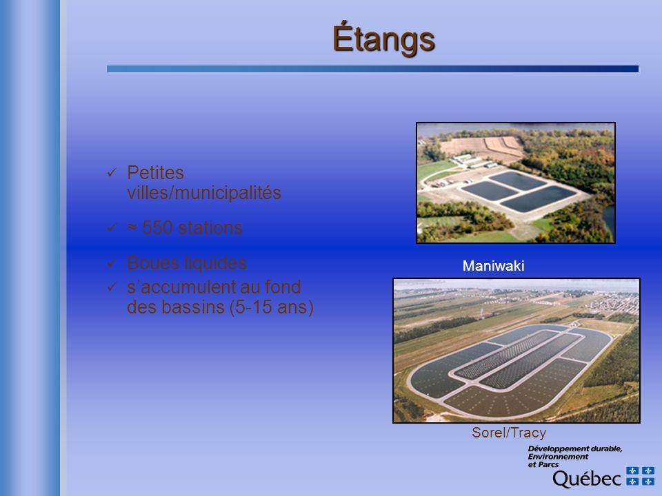 Étangs Petites villes/municipalités 550 stations Boues liquides saccumulent au fond des bassins (5-15 ans) Maniwaki Sorel/Tracy