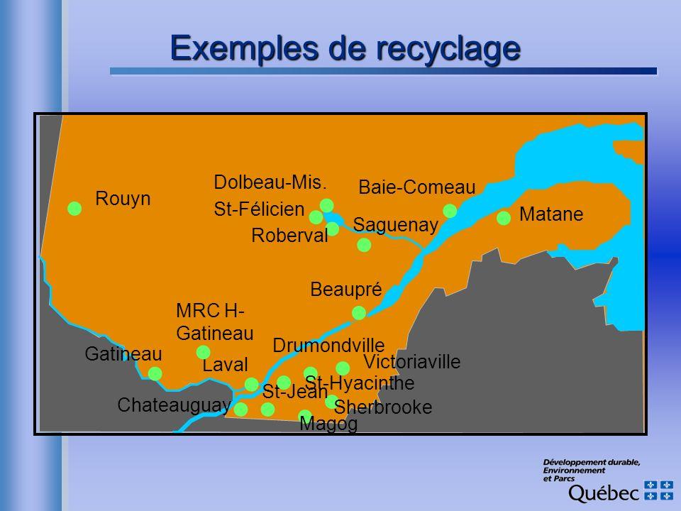 Exemples de recyclage Gatineau Saguenay Laval Magog St-Jean Chateauguay Victoriaville Beaupré Rouyn MRC H- Gatineau Matane Baie-Comeau Drumondville St