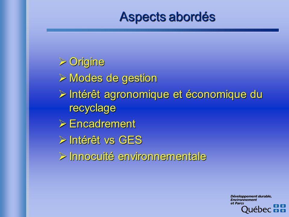 Aspects abordés Origine Origine Modes de gestion Modes de gestion Intérêt agronomique et économique du recyclage Intérêt agronomique et économique du