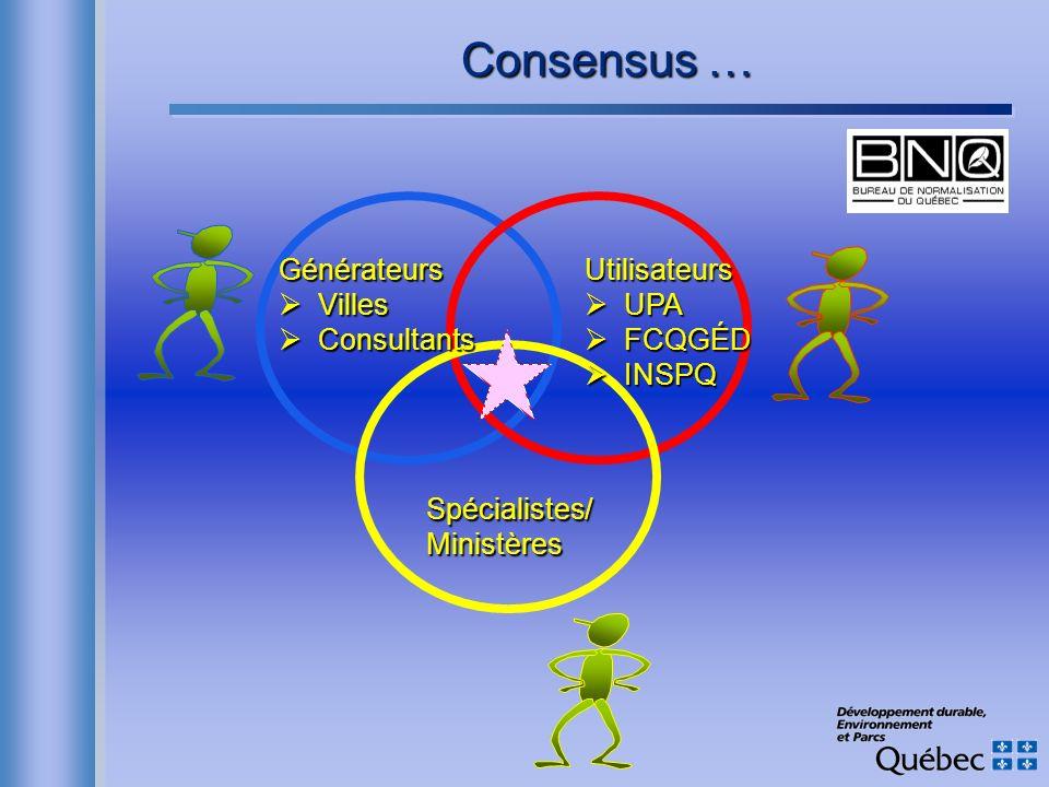 Consensus … Utilisateurs UPA UPA FCQGÉD FCQGÉD INSPQ INSPQ Spécialistes/Ministères Générateurs Villes Villes Consultants Consultants