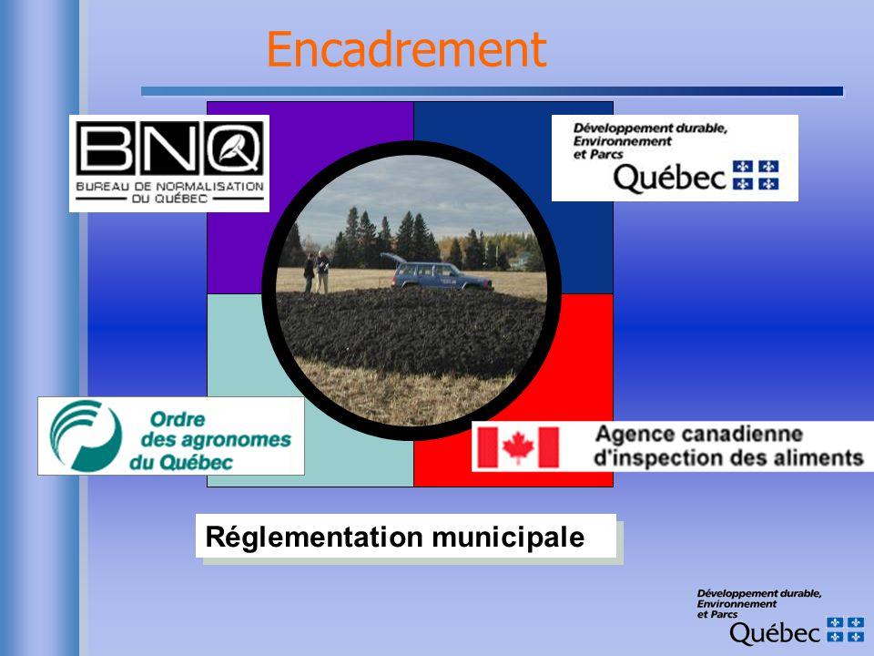 Encadrement Réglementation municipale