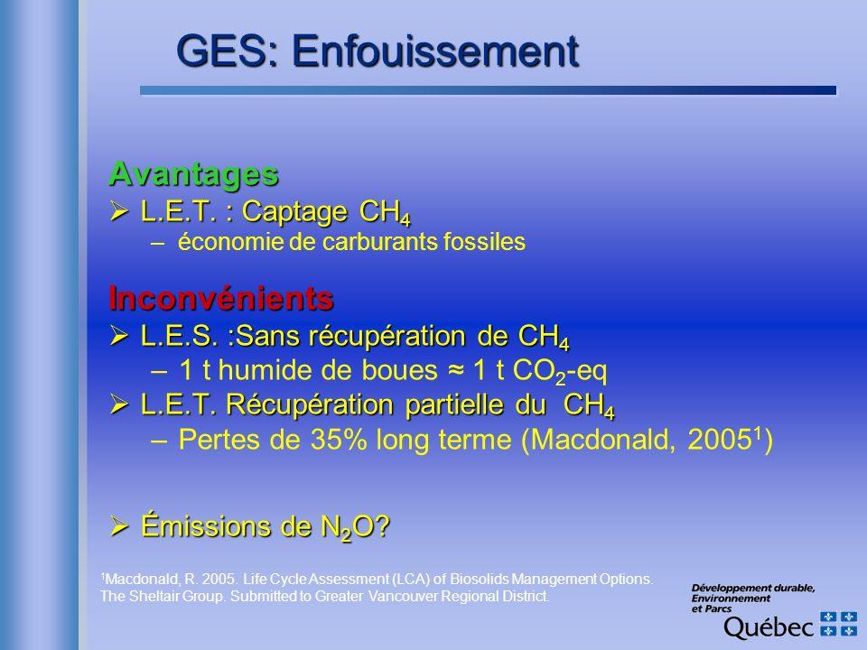 Avantages L.E.T. : Captage CH 4 L.E.T. : Captage CH 4 –économie de carburants fossilesInconvénients L.E.S. :Sans récupération de CH 4 L.E.S. :Sans réc