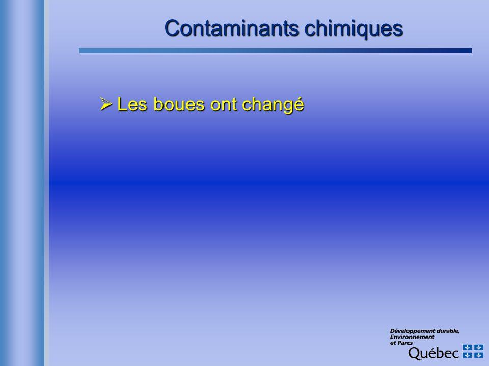 Contaminants chimiques Les boues ont changé Les boues ont changé
