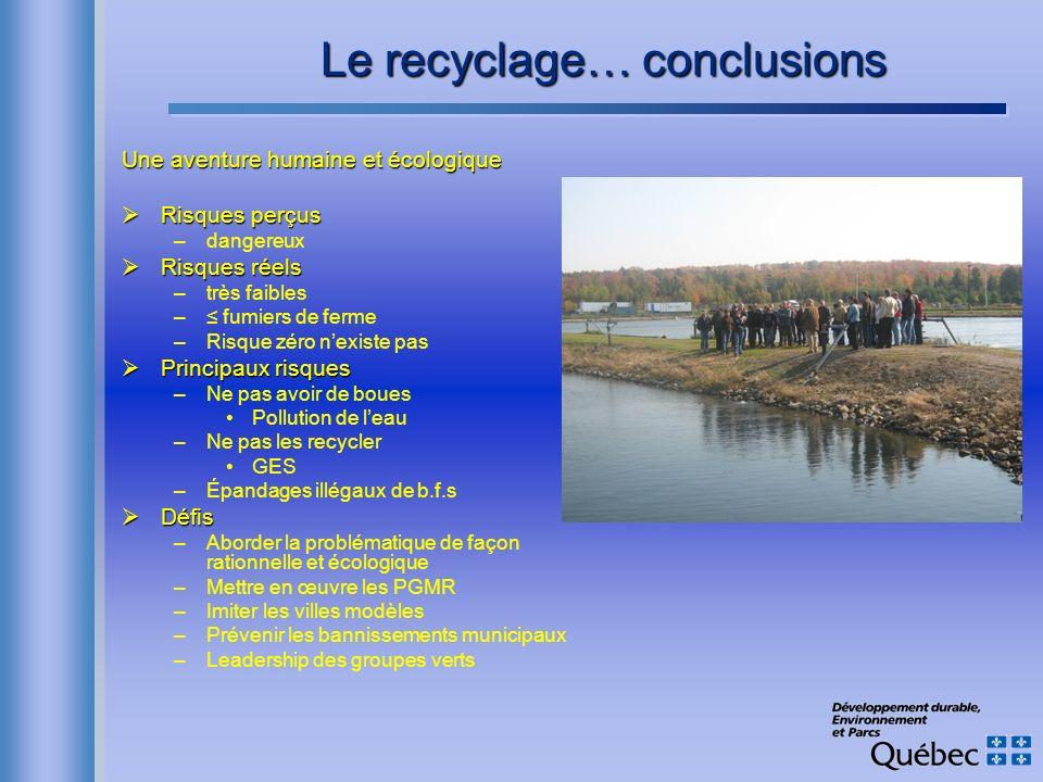 Le recyclage… conclusions Une aventure humaine et écologique Risques perçus Risques perçus –dangereux Risques réels Risques réels –très faibles – fumi