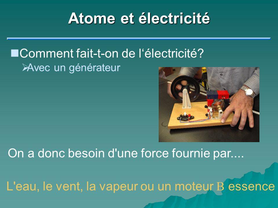 Atome et électricité Comment fait-t-on de lélectricité? Avec un générateur On a donc besoin d'une force fournie par.... L'eau, le vent, la vapeur ou u