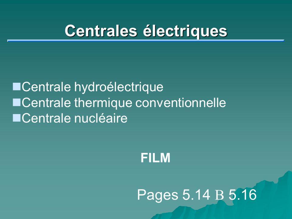 Centrales électriques Centrale hydroélectrique Centrale thermique conventionnelle Centrale nucléaire FILM Pages 5.14 B 5.16