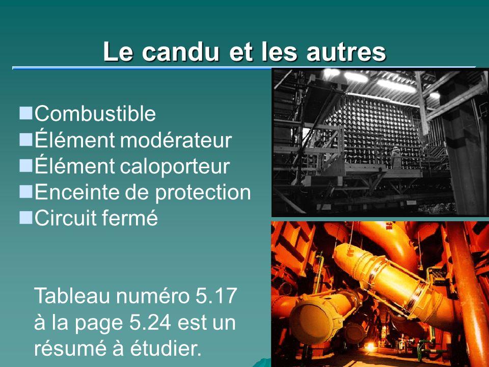 Le candu et les autres Combustible Élément modérateur Élément caloporteur Enceinte de protection Circuit fermé Tableau numéro 5.17 à la page 5.24 est un résumé à étudier.