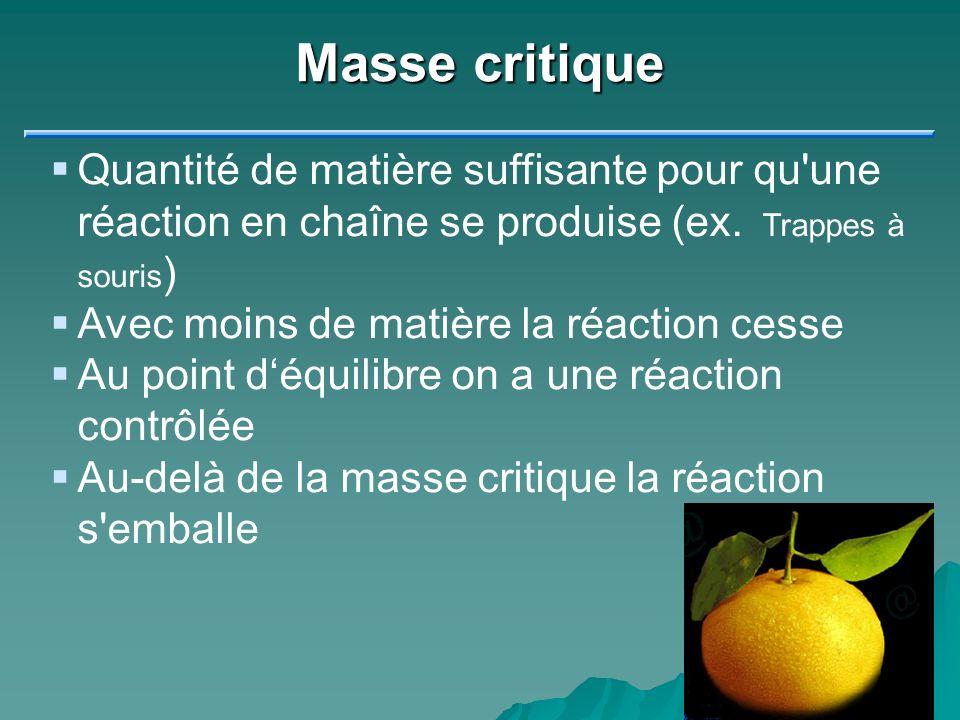 Masse critique Quantité de matière suffisante pour qu'une réaction en chaîne se produise (ex. Trappes à souris ) Avec moins de matière la réaction ces