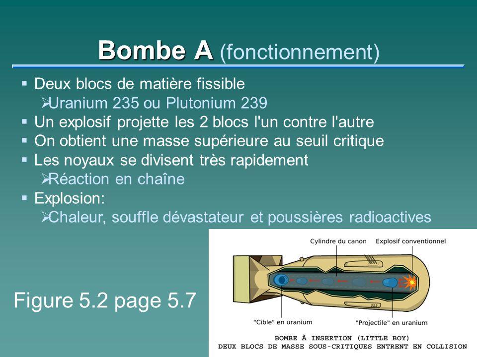 Bombe A Bombe A (fonctionnement) Deux blocs de matière fissible Uranium 235 ou Plutonium 239 Un explosif projette les 2 blocs l un contre l autre On obtient une masse supérieure au seuil critique Les noyaux se divisent très rapidement Réaction en chaîne Explosion: Chaleur, souffle dévastateur et poussières radioactives Figure 5.2 page 5.7