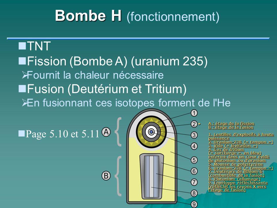 Bombe H Bombe H (fonctionnement) TNT Fission (Bombe A) (uranium 235) Fournit la chaleur nécessaire Fusion (Deutérium et Tritium) En fusionnant ces isotopes forment de l He Page 5.10 et 5.11 A : étage de la fission B : étage de la fusion 1.