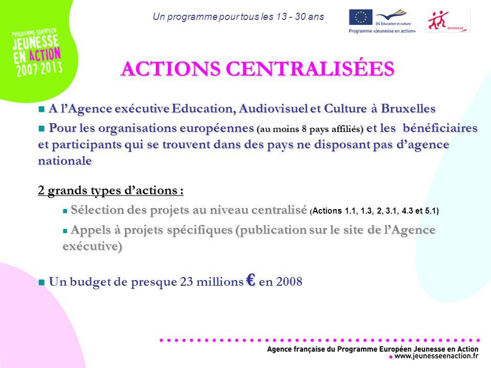 Un programme pour tous les 13 - 30 ans LES ACTIONS CENTRALISÉES du Programme européen Jeunesse en Action