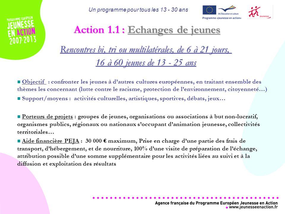 Un programme pour tous les 13 - 30 ans Action 1.