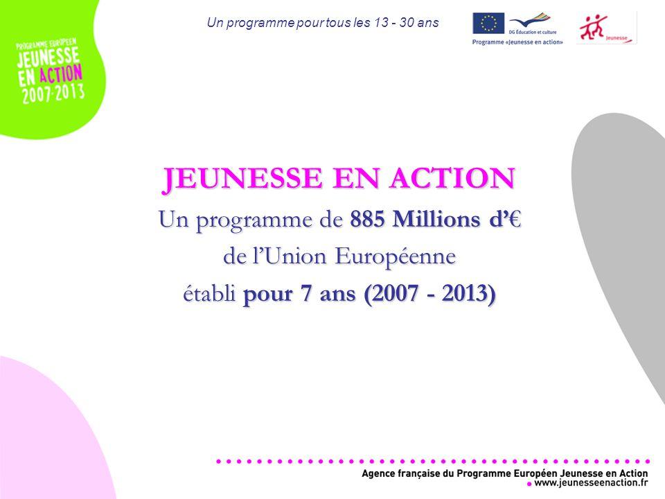 Connectez-vous au Programme Européen Jeunesse en Action 2007 - 2013 Un programme pour tous les 13 - 30 ans
