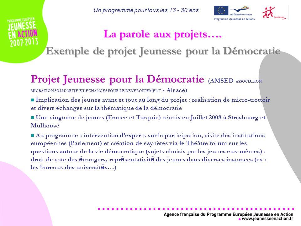Un programme pour tous les 13 - 30 ans Action 1.3 : Jeunesse pour la Démocratie Minimum 16 jeunes européens de 13 à 30 ans, 3 à 18 mois donner aux jeunes lenvie lenvie, les opportunités et les compétences Objectif : donner aux jeunes lenvie lenvie, les opportunités et les compétences de simpliquer dans la vie civique locale Projet local à dimension européenne (au moins 2 pays « Programme ») Nécessite une implication des jeunes dans le projet Nécessite une implication des jeunes dans le projet Exemples dactivités possibles : enquête dans plusieurs pays sur l engagement des jeunes dans la vie locale, forum europ é en r é unissant é lus et jeunes visant à comparer les m é canismes de repr é sentativit é, ateliers et rencontres, cr é ation d un site web ou d une film sur les é lections europ é ennes … Exemples dactivités possibles : enquête dans plusieurs pays sur l engagement des jeunes dans la vie locale, forum europ é en r é unissant é lus et jeunes visant à comparer les m é canismes de repr é sentativit é, ateliers et rencontres, cr é ation d un site web ou d une film sur les é lections europ é ennes … Porteurs de projets : g Porteurs de projets : groupes de jeunes, organisations ou associations à but non-lucratif, organismes publics, régionaux ou nationaux soccupant danimation jeunesse… Aide financière PEJA : 50000 maximum