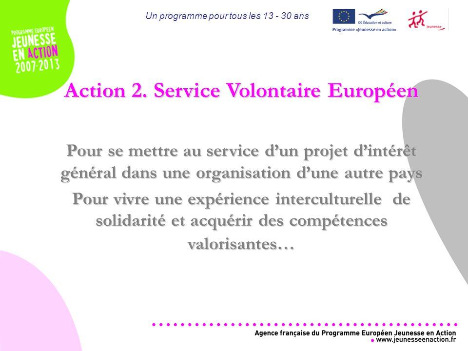 Un programme pour tous les 13 - 30 ans Echanges de jeunes (action 1.1), Initiatives de jeunes (action 1.2), Jeunesse pour la Démocratie (action 1.3) LES PROJETS MULTI-MESURES de lAction 1 du PEJA Possibilité de présenter une seule proposition de projet combinant jusquà 5 activités de lAction 1 du PEJA (échanges de jeunes multilatéraux, initiatives de jeunes, jeunesse pour la démocratie) 2 Combinaisons possibles : soit 2 à 5 activités du même type (ex : 3 échanges multilatéraux de jeunes) soit 2 à 5 activités de type différent (ex: 1 échange multilatéral de jeunes, 2 initiatives de jeunes et 1 projet Jeunesse pour la Démocratie).