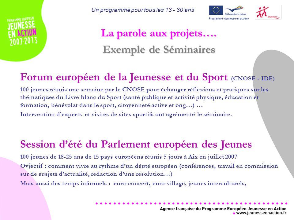 Un programme pour tous les 13 - 30 ans Action 5.1 : Rencontres entre les jeunes et les responsables de politiques de jeunesse Pour les groupes de jeunes de 15-30 ans, les travailleurs de jeunesse, les décideurs politiques Objectif : favoriser un dialogue constructif et donner la parole aux jeunes sur les sujets qui les intéressent (promouvoir la coopération politique européenne dans le domaine de la jeunesse) Objectif : favoriser un dialogue constructif et donner la parole aux jeunes sur les sujets qui les intéressent (promouvoir la coopération politique européenne dans le domaine de la jeunesse) Echanges didées et de pratiques, débats organisés entre les jeunes, les organisations et les décideurs politiques Echanges didées et de pratiques, débats organisés entre les jeunes, les organisations et les décideurs politiques Séminaire national ou européen Séminaire national (minimum 15 participants, durée non spécifiée) ou européen (minimum 30 participants dau moins 5 pays « Programme », 1 à 6 jours) Participation possible de responsables politiques Des thématiques prioritaires : sujets relatifs au Dialogue structuré*, participation active des jeunes, avenir de lEurope, citoyenneté, inclusion sociale..