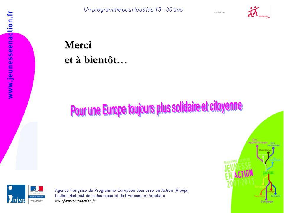 Un programme pour tous les 13 - 30 ans Des informations, des conseils, un soutien… à lAgence française du Programme Européen Jeunesse en Action à lAgence française du Programme Européen Jeunesse en Action Tél.