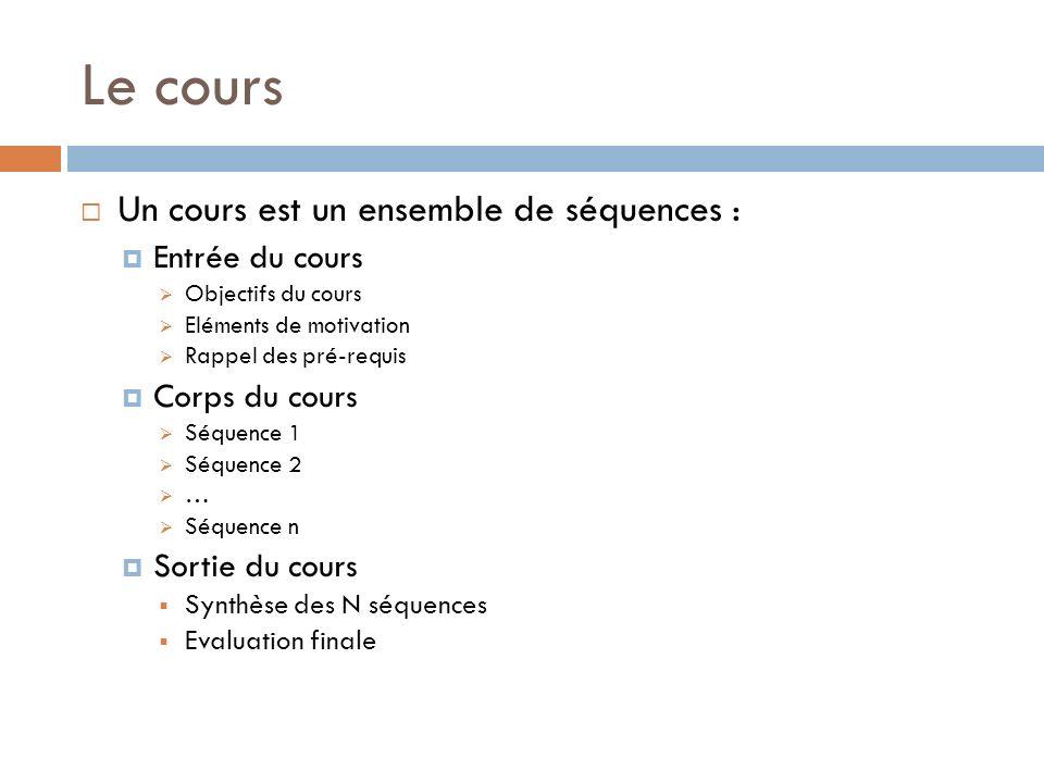 Le cours Un cours est un ensemble de séquences : Entrée du cours Objectifs du cours Eléments de motivation Rappel des pré-requis Corps du cours Séquen