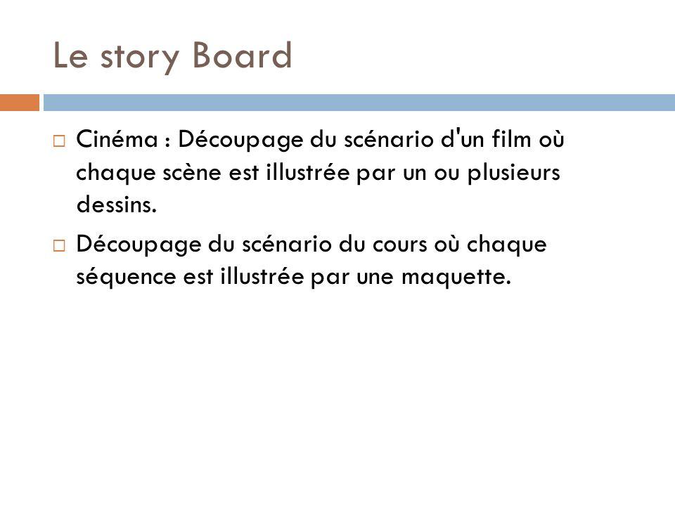 Le story Board Cinéma : Découpage du scénario d'un film où chaque scène est illustrée par un ou plusieurs dessins. Découpage du scénario du cours où c
