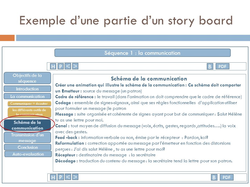 Exemple dune partie dun story board Séquence 1 : la communication Objectifs de la séquence Introduction La communication Communiquer = écouter Schéma