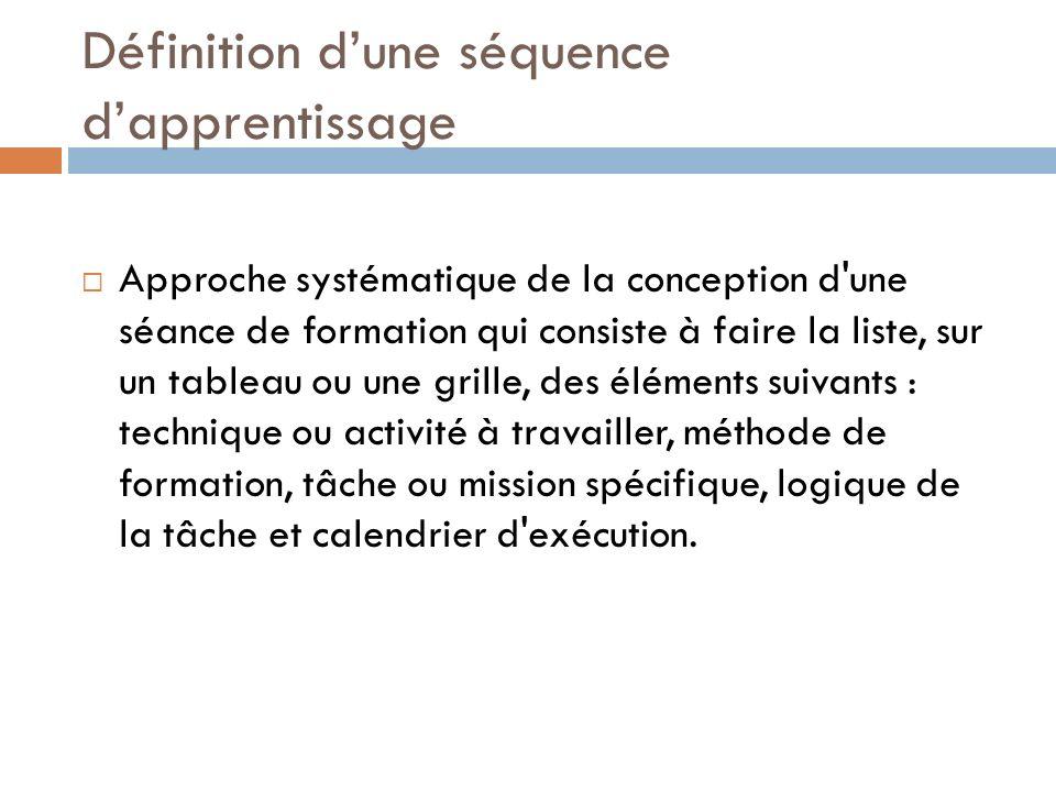Définition dune séquence dapprentissage Approche systématique de la conception d'une séance de formation qui consiste à faire la liste, sur un tableau