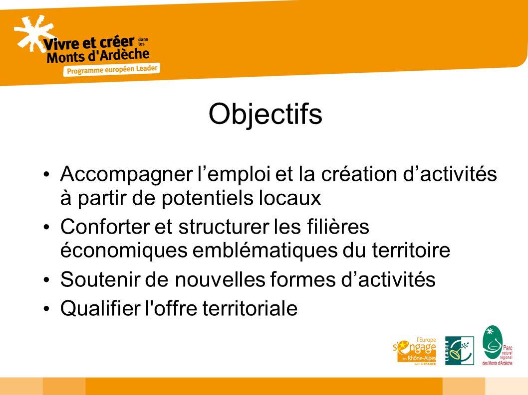 Objectifs Accompagner lemploi et la création dactivités à partir de potentiels locaux Conforter et structurer les filières économiques emblématiques d